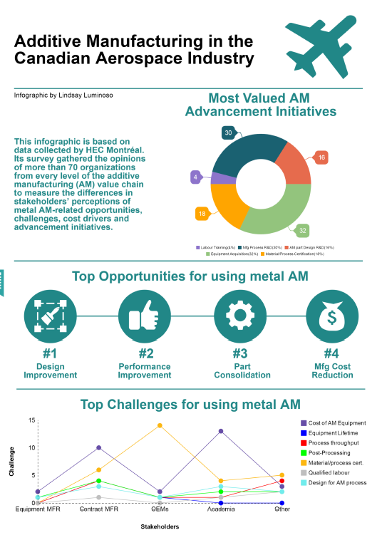 additive-manufacturing-aerospace-infographic