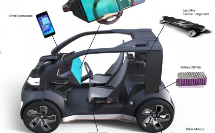 """Honda Introduces """"Cooperative Mobility Ecosystem"""""""