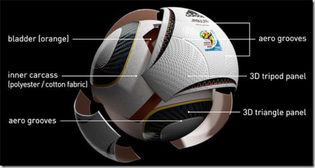 14-June-Jabulani-soccer-ball-625