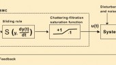 11-oct-myostat-hinfinity-flowchart