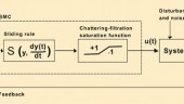 11-oct-myostat-hinfinity-flowchart-570