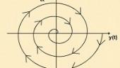 11-oct-myostat-hinfinity-spiral-200