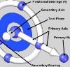 12-oct-design-fusion-steering-wheel-100