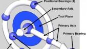 12-oct-design-fusion-steering-wheel-360