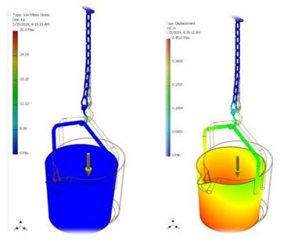 14-June-Imaginit-Caldarola-Inventor-analysis-10