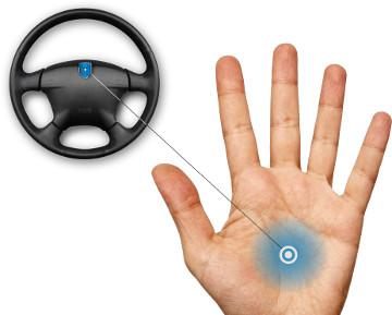 15-Dec-Sober-Steering=alcohol-sensor-360