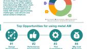 additive-manufacturing-aerospace-infographic