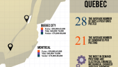 Quebec 2016 Salary Report - Randstad