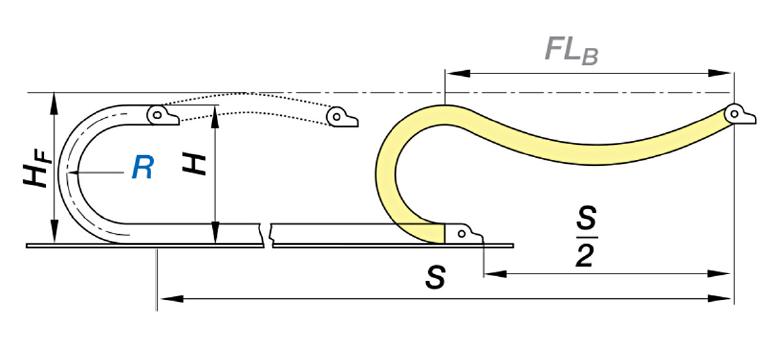 Power Transmission igus