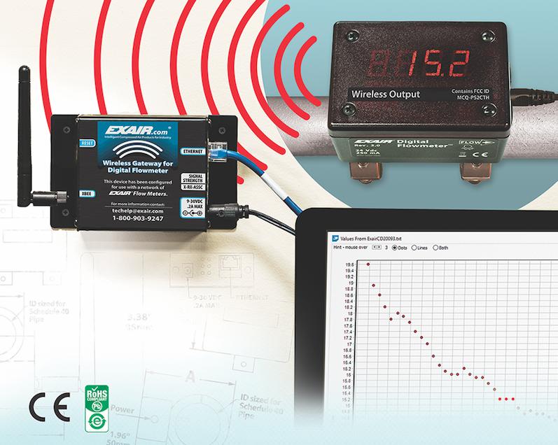 Exair digital flowmeter