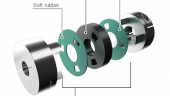 18-April-Miki-Pulley-coupling