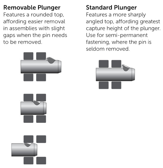SLIC-Plungers