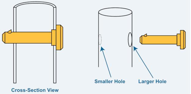 SLIC-Removal